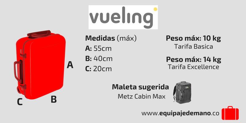 3df84b34c Guía para el equipaje facturado y el equipaje de Mano Vueling