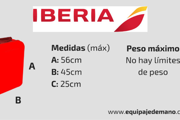 Equipaje de Mano Iberia