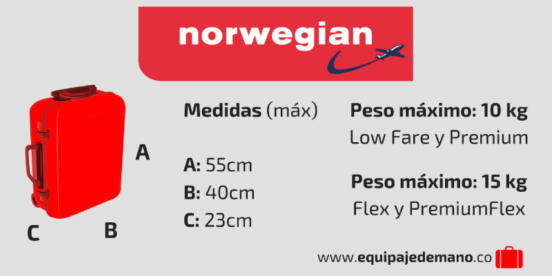 Equipaje de Mano Norwegian Air
